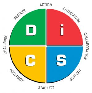 pyms-consultancy-disc-chart